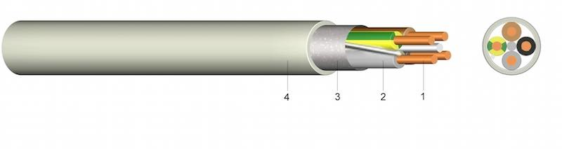 (N)YM(ST)-J - PVC-om oplašteni kabel sa zaslonom Bio kabel