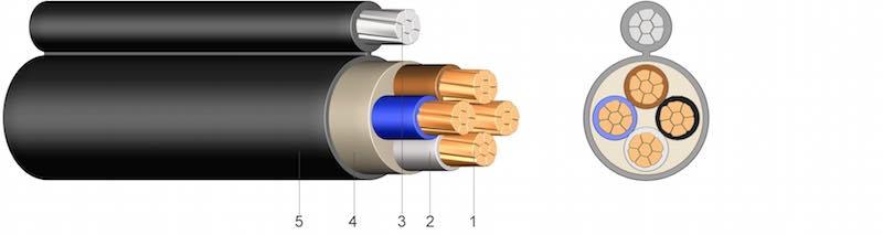 YMT - PVC - Kabel s čeličnim nosivim elementom