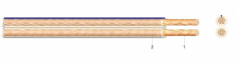 LFZ-XY - Kabel za zvučnike