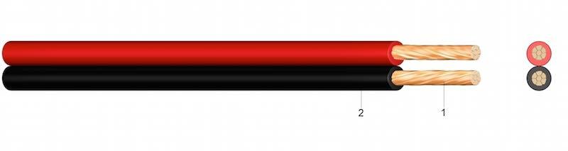 LSP - Kabel za zvučnike