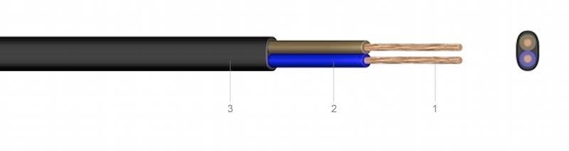 H03VVH2-F (YML-fl) PVC-om oplašteni plosnati kabel