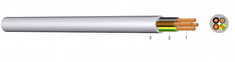 H03VV-F/A03VV-F - PVC-om oplašteni kabel