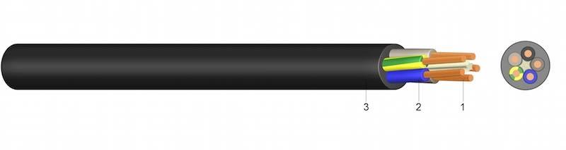 H05RR-F (GML) - Gumom oplašteni kabel za nisko mehaničko naprezanje
