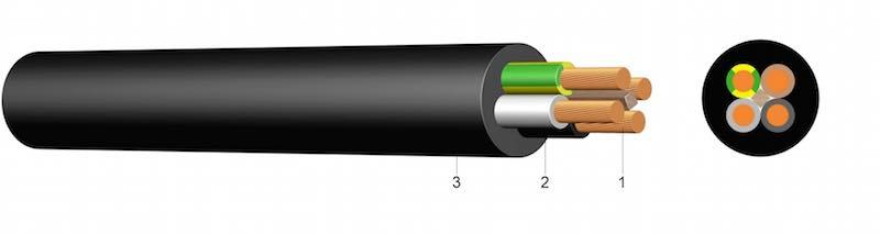 H07RN-F (GMS) - Gumom oplašteni kabel za srednje mehaničko naprezanje