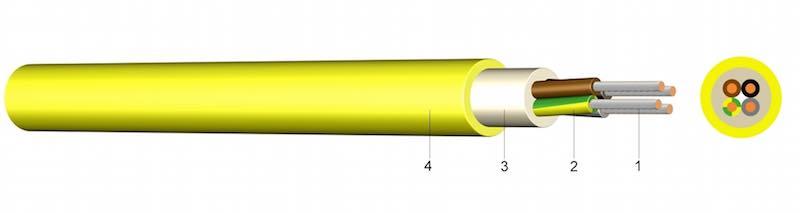 NSSHöu - Gumom oplašteni kabel za visoko mehaničko naprezanje