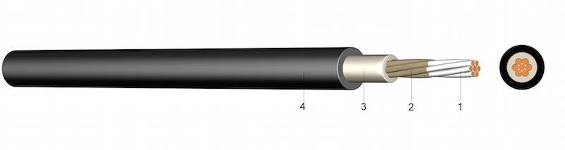 A07RN-R (GWuö/DSTL) - Gumom izolirani jednožilni kabel Kabel za krovni nosač
