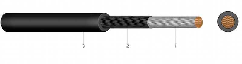 H01N2-E - Kabel za zavarivanje