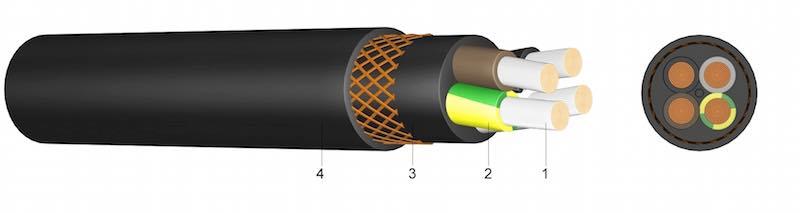 NSHTöu - Gumom oplašteni fleksibilni kabel Kabel za dizalice
