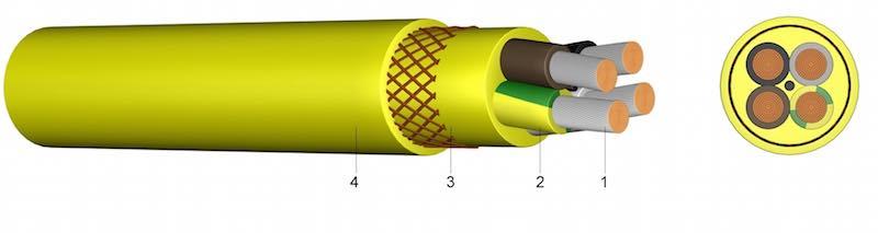 NSHTöu(SMK) Cordaflex - Gumom oplašteni fleksibilni kabel Kabel za dizalice