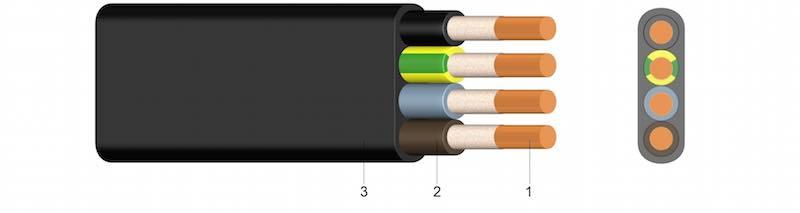 NGFLGöu - Gumeni plosnati kabel za srednje mehaničko naprezanje