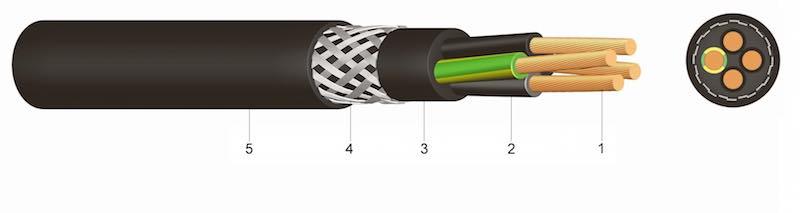 YSLYCY - PVC Signalni kabel 0,6/1 kV s bakrenim opletom, otporan na UV- zrake