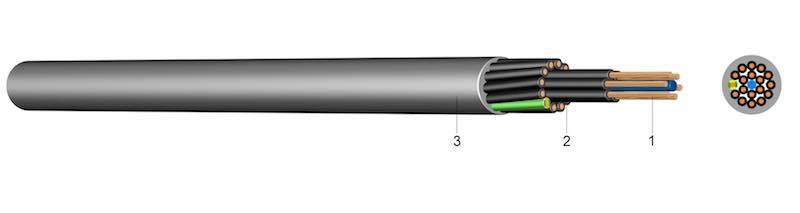 H05VV5-F - PVC Signalni kabel otporan na ulja