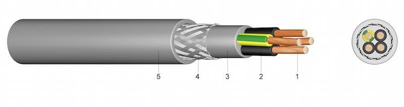 H05VVC4V5-K - PVC Signalni kabel s bakrenim opletom, otporan na ulja