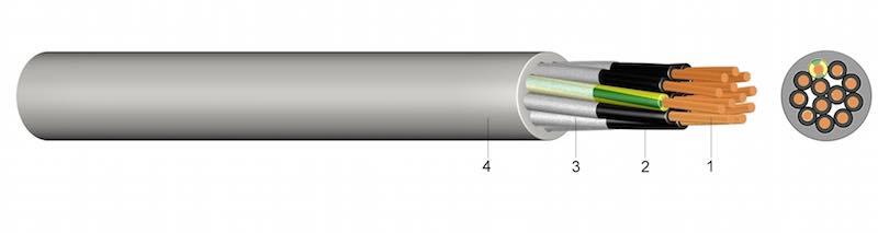 S 80 - PVC Kabel Lančani kabel
