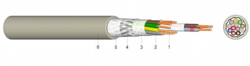 S 368 C - PUR Kabel Lančani kabel za prijenos podataka s bakrenim opletom