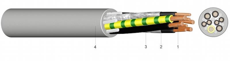 SL 800 - Kombinirani priključni kabel s PUR vanjskim plaštom