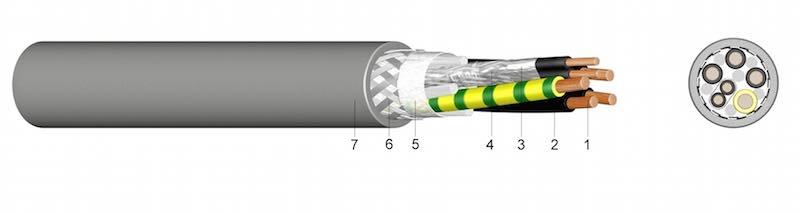 SL 801 C - Kombinirani priključni kabel s PUR vanjskim plaštom i bakrenim opletom