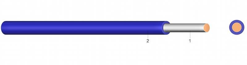 SiA - Silikonom izolirani kabel