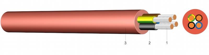 SiHF - Silikonom oplašteni kabel