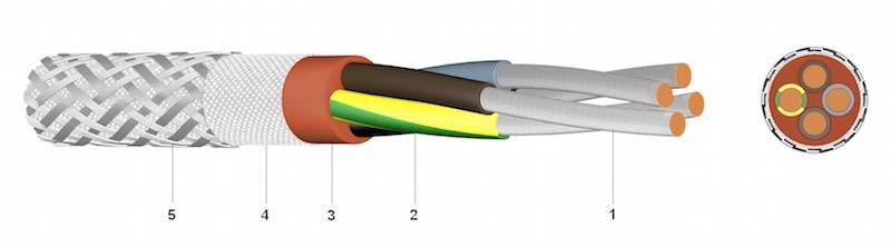 SiHF/GL/P - Silikonom oplašteni kabel s opletom od staklenih vlakana i opletom od čeličnih žica