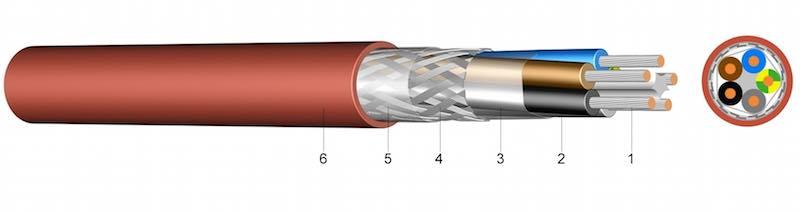 SiFCuSi - Silikonom oplašteni kabel s bakrenim opletom