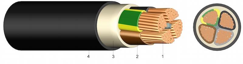 E-Y2Y - PVC-om izolirani energetski kabel s bakrenim vodičem i PE vanjskim plaštom