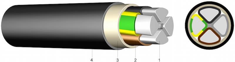 NAYY - PVC-om izolirani kabel s aluminijskim vodičem