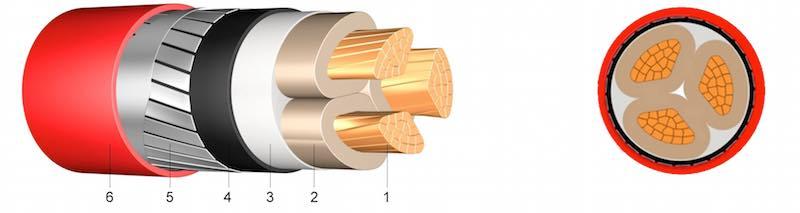 (N)YFGY - PVC-om izolirani trožilni kabel s armaturom od plosnatih žica