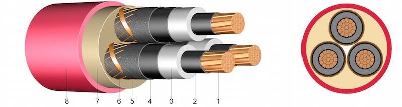 N2XSEY - XLPE-om izolirani trožilni kabel s vanjskim plaštom od PVC-a