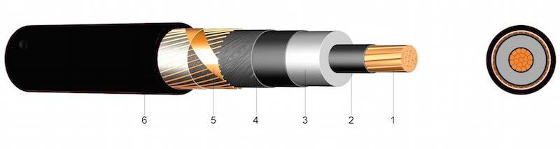 N2XS2Y 6/10 kV, 12/20 kV, 18/30 kV) - XLPE-om izolirani jednožilni kabel s PE vanjskim plaštom