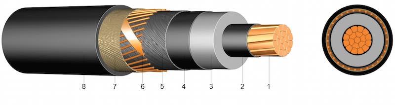 N2XS(F)2Y (6/10 kV, 12/20 kV, 18/30 kV) - XLPE-om izolirani jednožilni kabel s PE vanjskim plaštom, uzdužno vodonepropustan