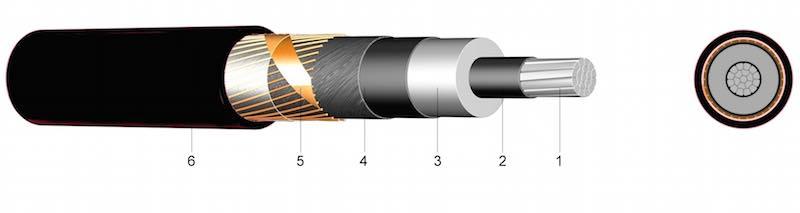 NA2XS2Y (6/10 kV, 12/20 kV, 18/30 kV) - XLPE-om izolirani jednožilni kabel s PE vanjskim plaštom
