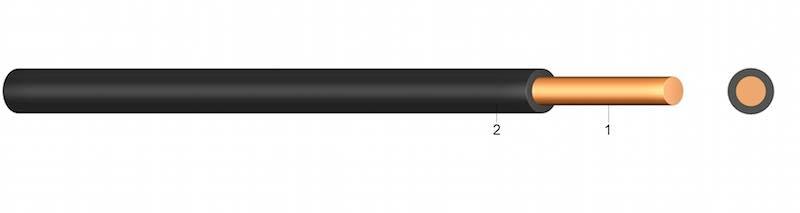 H07Z-U - Bezhalogeni jednožilni vodič
