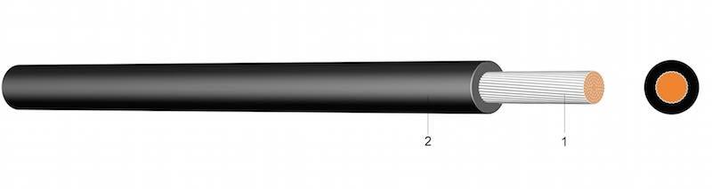 H07Z-K - Bezhalogeni jednožilni vodič
