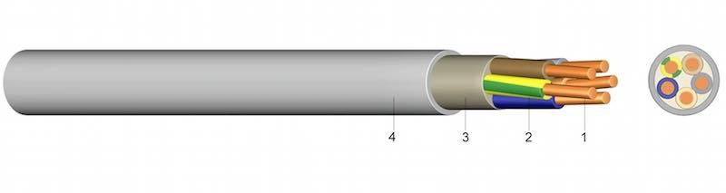 NHXMH - Bezhalogeni oplašteni kabel poboljšanih svojstava u slučaju požara