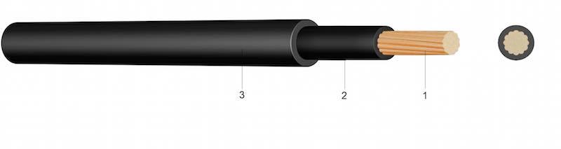 NSHXAFöu - Specijalni gumeni jednožilni bezhalogeni kabel 1,8 / 3 kV
