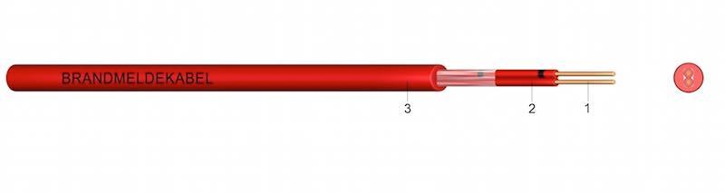 JB-YY - Vatrodojavni kabel