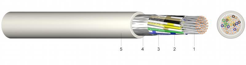 F-vYAY - Instalacijski kabel za telekomunikacijske sustave