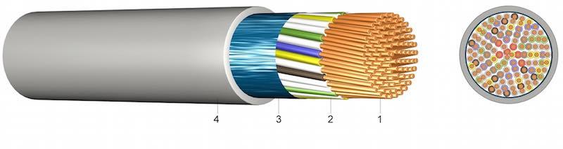 J-Y(ST)Y - Instalacijski kabel za telekomunikacijske sustave