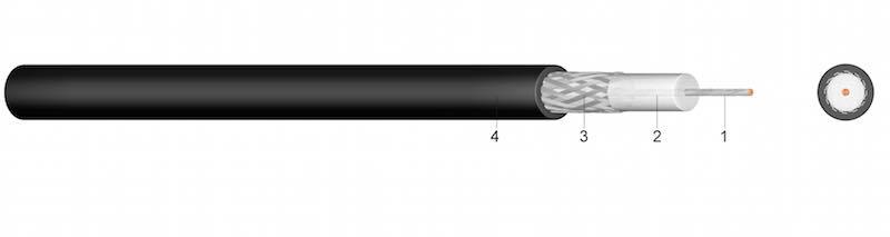 RG 58 C/U - Koaksijalni kabel 50 Ohm