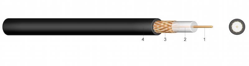 RG 59 B/U - Koaksijalni kabel 75 Ohm