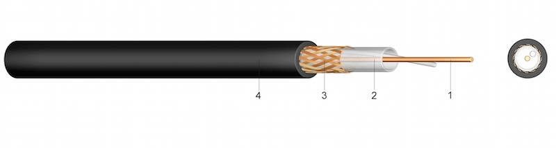 RG 62 A/U - Koaksijalni kabel 93 Ohm