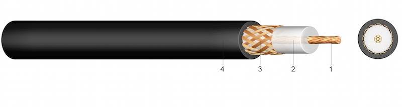 RG 213 U - Koaksijalni kabel 50 Ohm