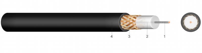 RG 11 A/U - Koaksijalni kabel 75 Ohm