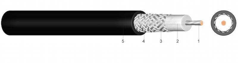 RG 214 U - Koaksijalni kabel 50 Ohm