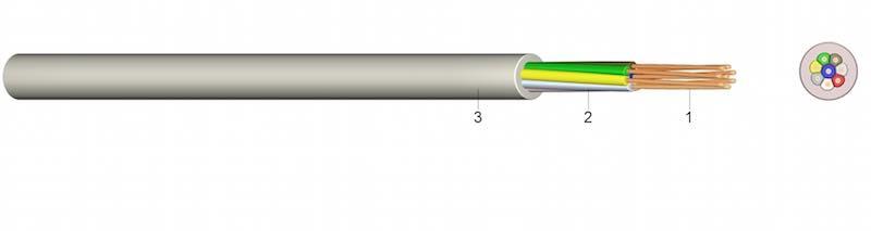 LiYY - Elektronički upravljački kabel
