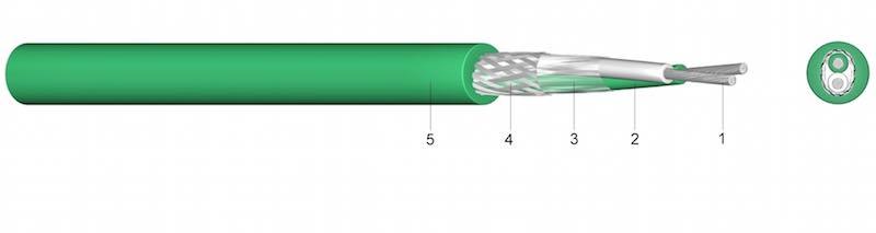 90 E/N/P/C - PVC-om izolirani kompenzacijski i termički kabel sa zaslonom