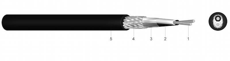 90 E/N/P/C - Silikonom izolirani kompenzacijski i termički kabel sa zaslonom
