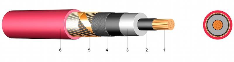 N2XSY (6/10 kV, 12/20 kV, 18/30 kV) izolirani jednožilni kabel s vanjskim plaštom od PVC-a