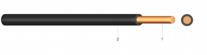 H07V-U - PVC-om izolirani jednožilni vodič
